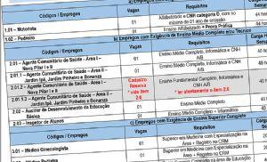 Prefeitura abre concurso para 7 cargos, de pedreiro a médico (Crédito: Divulgação)