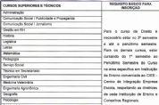 Termina hoje o prazo de inscrição para estágio na Prefeitura de Pilar do Sul