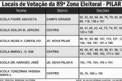 TRE-SP confirma locais de votação e duas novas sessões eleitorais em Pilar do Sul