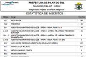 Concurso da Prefeitura tem 1.298 candidatos para apenas 11 vagas