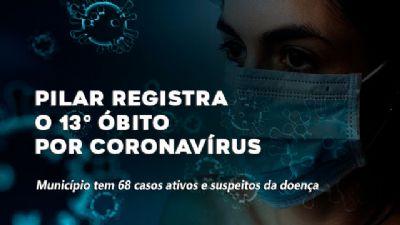 Pilar do Sul registra 13 óbitos e 68 casos ativos e suspeitos de Covid-19