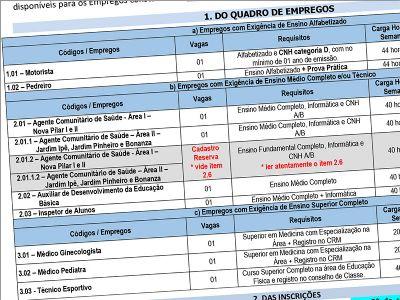 Prefeitura de Pilar do Sul abre concurso para 7 cargos, de pedreiro a médico